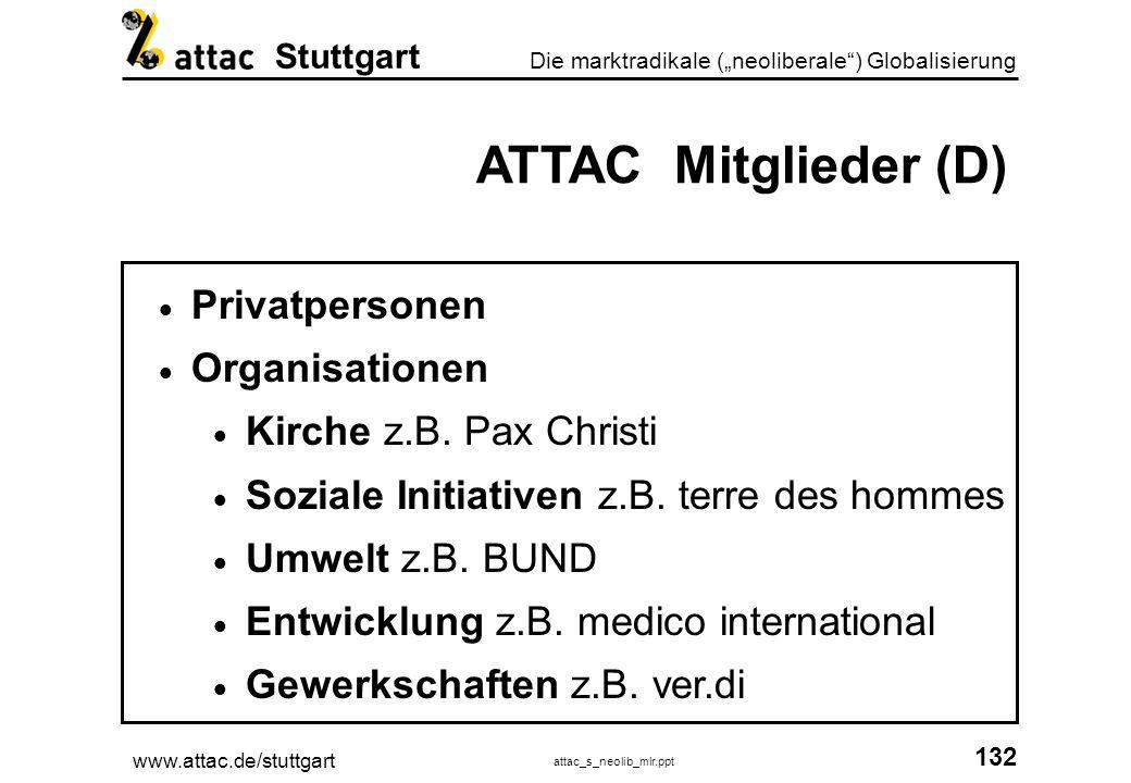 www.attac.de/stuttgart attac_s_neolib_mlr.ppt 133 Die marktradikale (neoliberale) Globalisierung Stuttgart ATTAC Lokale Organisation (D) 80 Reginalgruppen 1 neue Gruppe pro Woche Autonome Arbeit Parallele Arbeitsgruppen z.B.