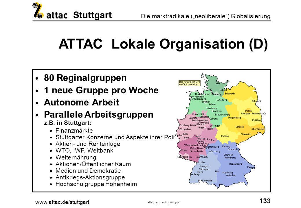 www.attac.de/stuttgart attac_s_neolib_mlr.ppt 134 Die marktradikale (neoliberale) Globalisierung Stuttgart ATTAC Arbeitsweise Information Aktion Expertise