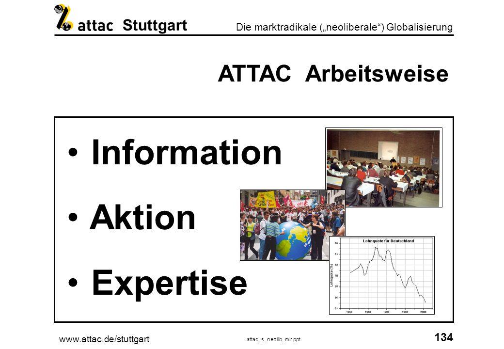 www.attac.de/stuttgart attac_s_neolib_mlr.ppt 135 Die marktradikale (neoliberale) Globalisierung Stuttgart Warum ATTAC.