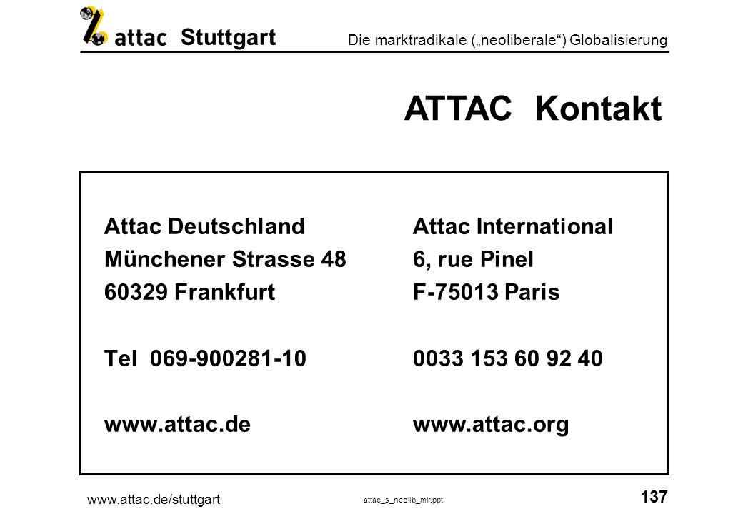 www.attac.de/stuttgart attac_s_neolib_mlr.ppt 138 Die marktradikale (neoliberale) Globalisierung Stuttgart Kontakt ATTAC Stuttgart Reginald König 0711 - 81 78 313 reginaldkoenig@web.de Stephan Best 0711 - 51 08 773 sbest@gmx.net www.attac.de/stuttgart
