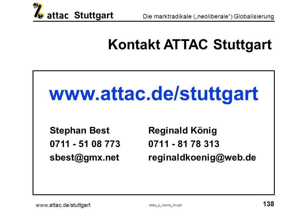 attac_s_neolib_mlr.ppt 139 Die marktradikale (neoliberale) Globalisierung Stuttgart Bücher über ATTAC 2002 VSA-Verlag, Hamburg 176 Seiten ISBN 3-87975-845-X 8,- Euro März 2002 Rowohlt, Berlin 224 Seiten ISBN 3-87134-451-6 12,90 Euro
