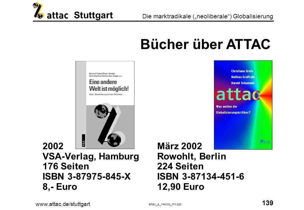 www.attac.de/stuttgart attac_s_neolib_mlr.ppt 140 Die marktradikale (neoliberale) Globalisierung Stuttgart ATTAC Slogans Die Welt ist keine Ware.