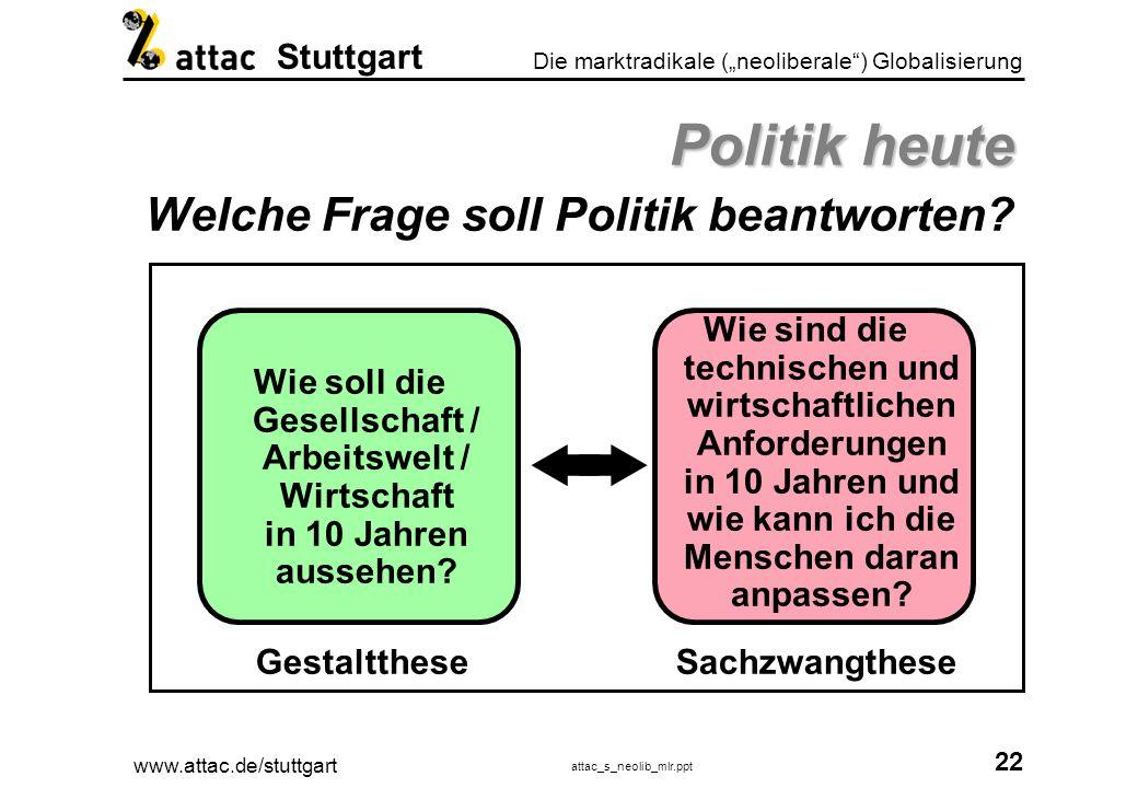 www.attac.de/stuttgart attac_s_neolib_mlr.ppt 23 Die marktradikale (neoliberale) Globalisierung Stuttgart Etikettenschwindel heute Etikettenschwindel heute Neue soziale Marktwirtschaft oder Survival of the Fittest.
