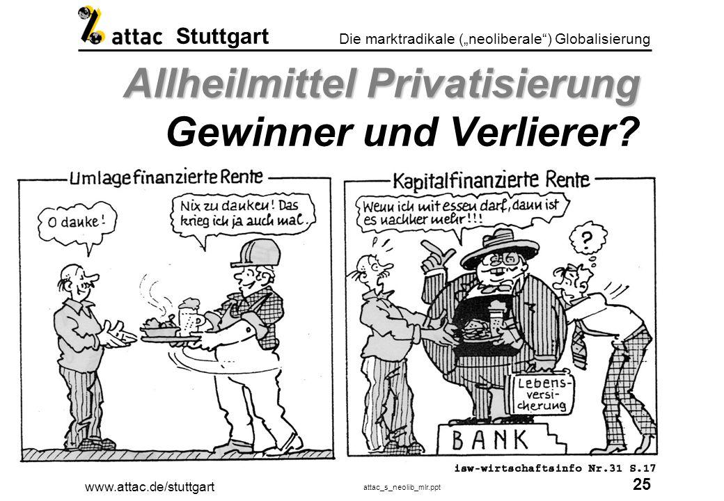 www.attac.de/stuttgart attac_s_neolib_mlr.ppt 26 Die marktradikale (neoliberale) Globalisierung Stuttgart Globalisierung oder globale Umverteilung .