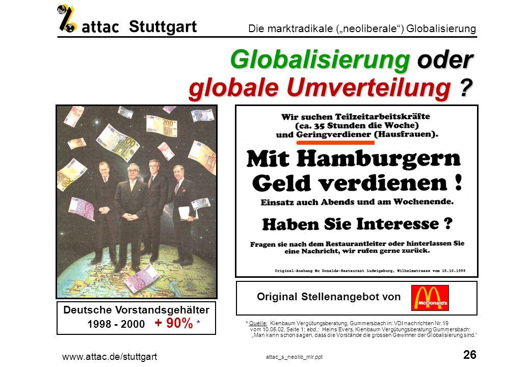 www.attac.de/stuttgart attac_s_neolib_mlr.ppt 27 Die marktradikale (neoliberale) Globalisierung Stuttgart Politik-Vorbild Management Politik-Vorbild Management Den Gürtel enger schnallen ?