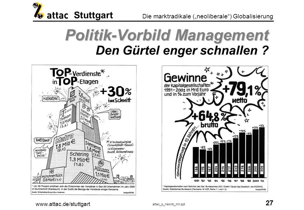 www.attac.de/stuttgart attac_s_neolib_mlr.ppt 28 Die marktradikale (neoliberale) Globalisierung Stuttgart Statistik Statistik Es ist genug Geld da!