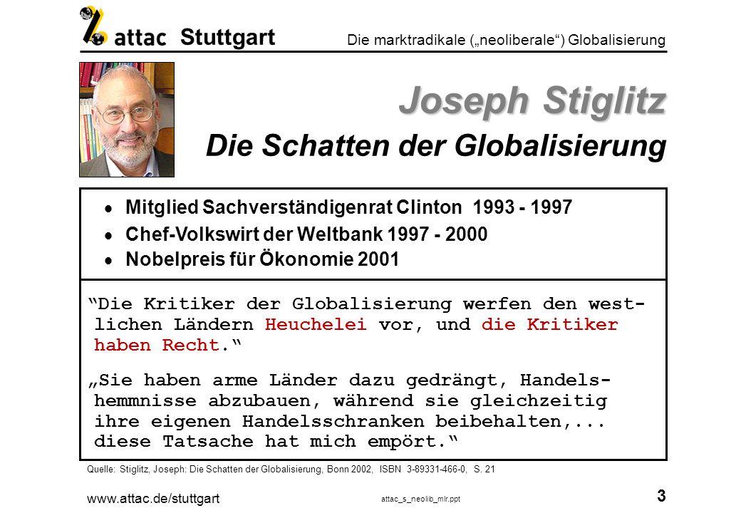 www.attac.de/stuttgart attac_s_neolib_mlr.ppt 4 Die marktradikale (neoliberale) Globalisierung Stuttgart Politik Der Staat als AG .