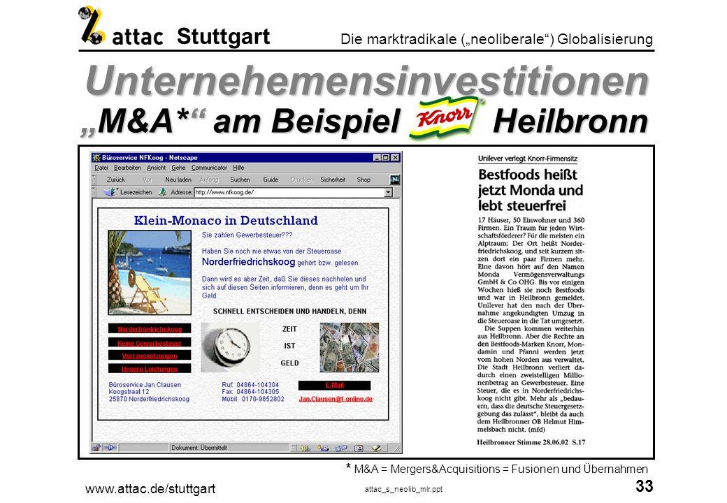www.attac.de/stuttgart attac_s_neolib_mlr.ppt 34 Die marktradikale (neoliberale) Globalisierung Stuttgart Globalisierung des Welthandels.