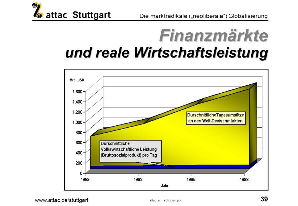 www.attac.de/stuttgart attac_s_neolib_mlr.ppt 40 Die marktradikale (neoliberale) Globalisierung Stuttgart Globalziel Wirtschaftswachstum Wohin.