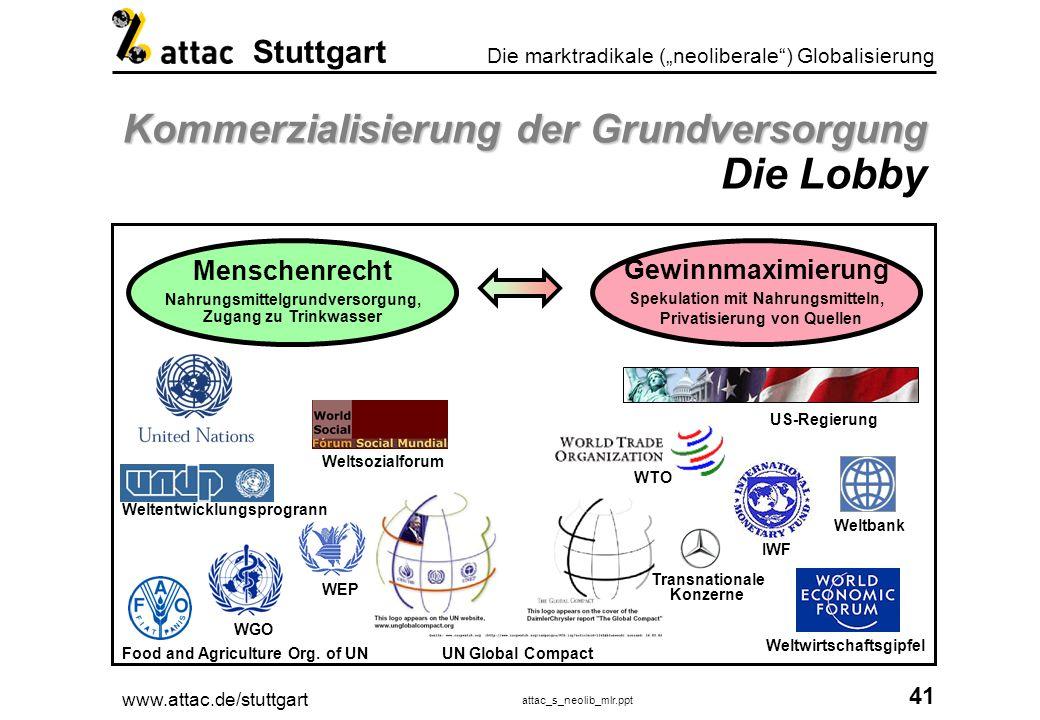 www.attac.de/stuttgart attac_s_neolib_mlr.ppt 42 Die marktradikale (neoliberale) Globalisierung Stuttgart Akteure Private Investoren