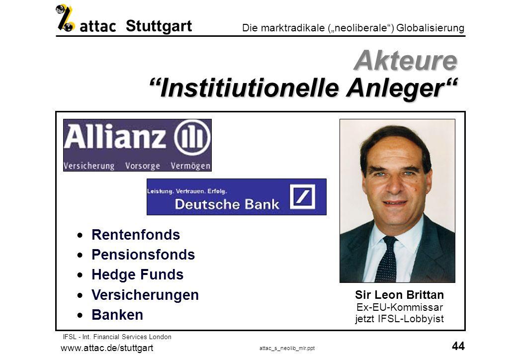 www.attac.de/stuttgart attac_s_neolib_mlr.ppt 45 Die marktradikale (neoliberale) Globalisierung Stuttgart Akteure Politiker