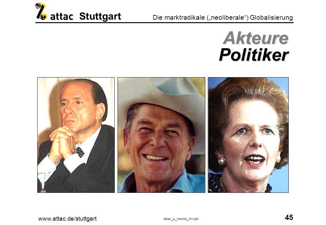 www.attac.de/stuttgart attac_s_neolib_mlr.ppt 46 Die marktradikale (neoliberale) Globalisierung Stuttgart Akteure Konzernführer