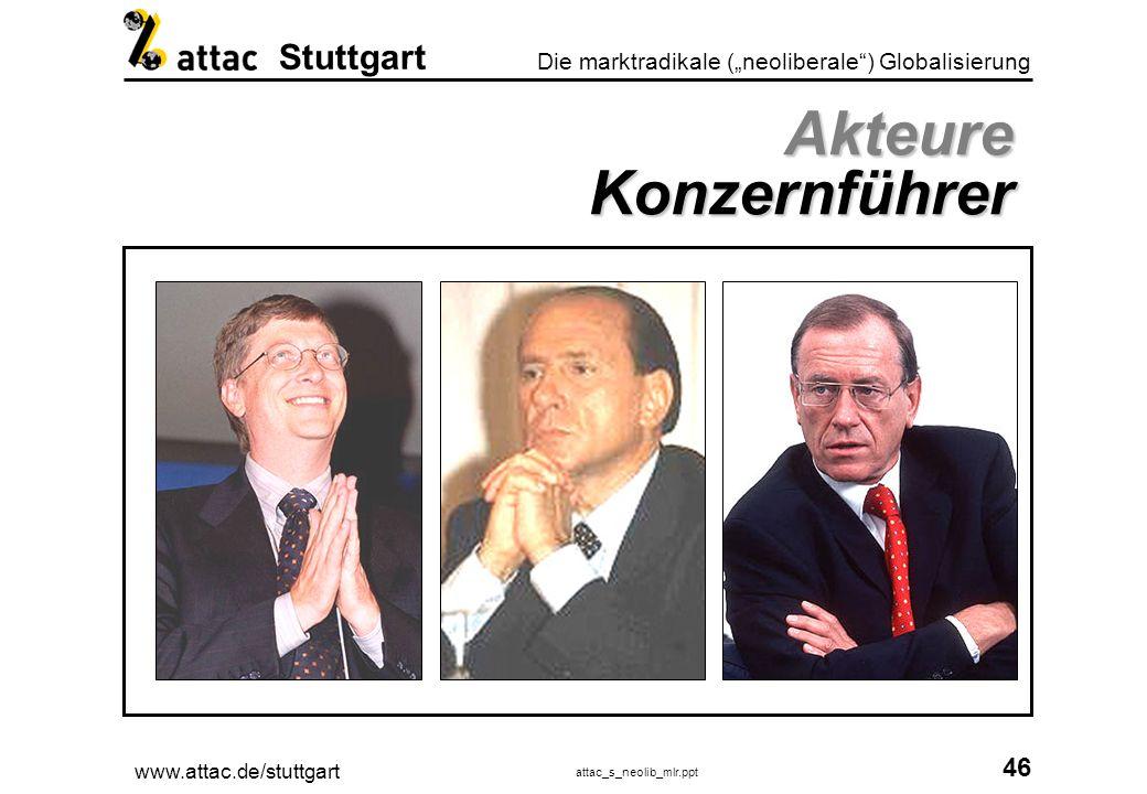 www.attac.de/stuttgart attac_s_neolib_mlr.ppt 47 Die marktradikale (neoliberale) Globalisierung Stuttgart Akteure Wirtschaftswissenschaftler Milton Friedman * 1912 Nobelpreis 1976 John Maynard Keynes *1883 - 1946 James Tobin *1918 Nobelpreis 1981