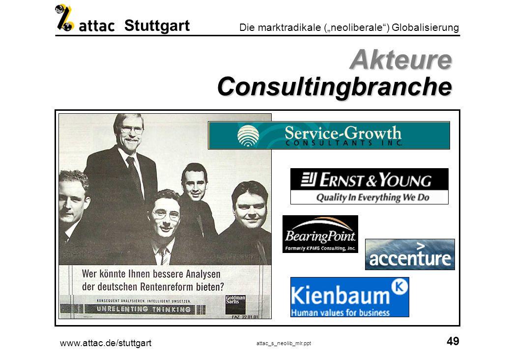 www.attac.de/stuttgart attac_s_neolib_mlr.ppt 50 Die marktradikale (neoliberale) Globalisierung Stuttgart Akteure Steueroasen (OFCs) Quelle: Dipl.-Finanzwirt (FH) Werner Reich, Heilbronn, www.afu-net.de