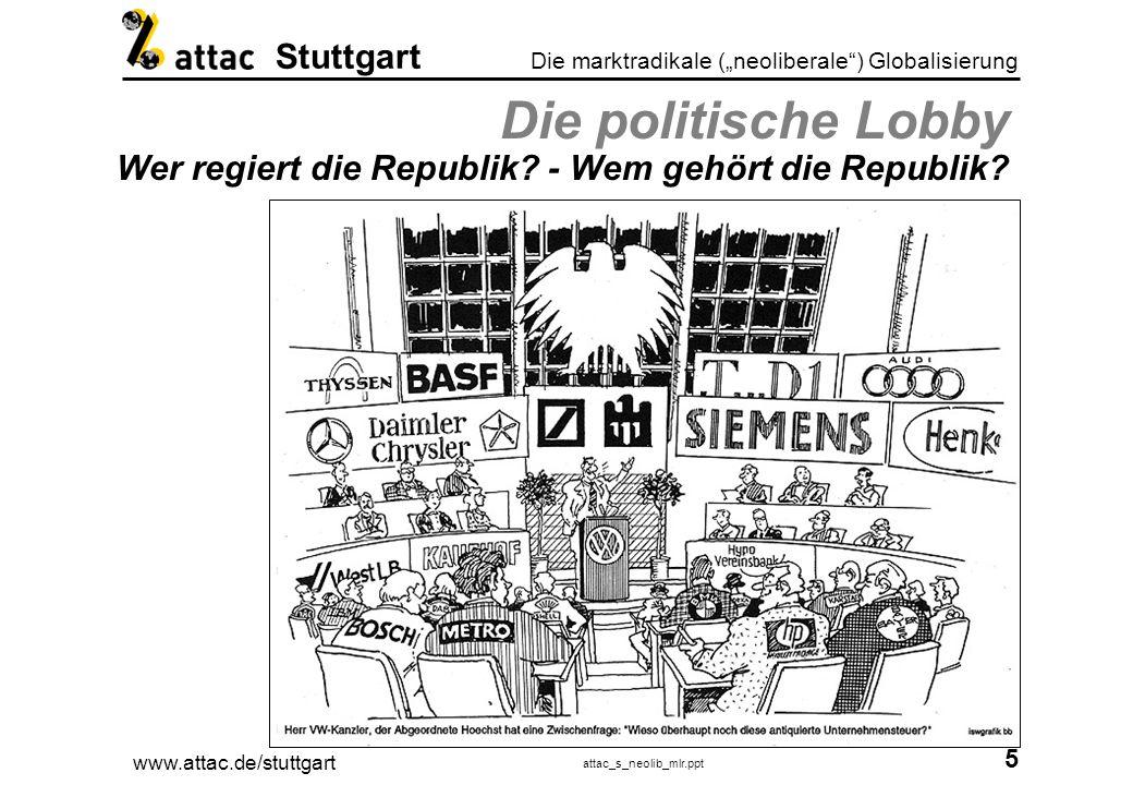 www.attac.de/stuttgart attac_s_neolib_mlr.ppt 6 Die marktradikale (neoliberale) Globalisierung Stuttgart Kapitulation der Politik Kapitulation der Politik Von der Gestaltung zum Sachzwang.