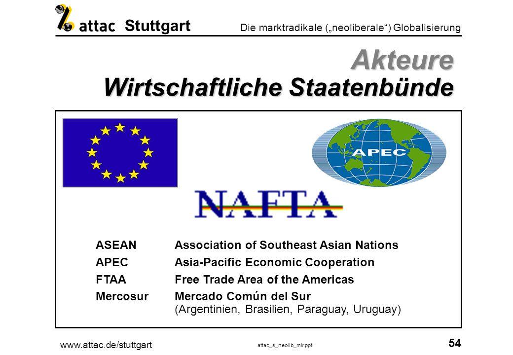 www.attac.de/stuttgart attac_s_neolib_mlr.ppt 55 Die marktradikale (neoliberale) Globalisierung Stuttgart Akteure Wirtschaftsverbände und -foren ESFEuropean Services Forum UNICEEuropean Employers Federation USCSIU.S.