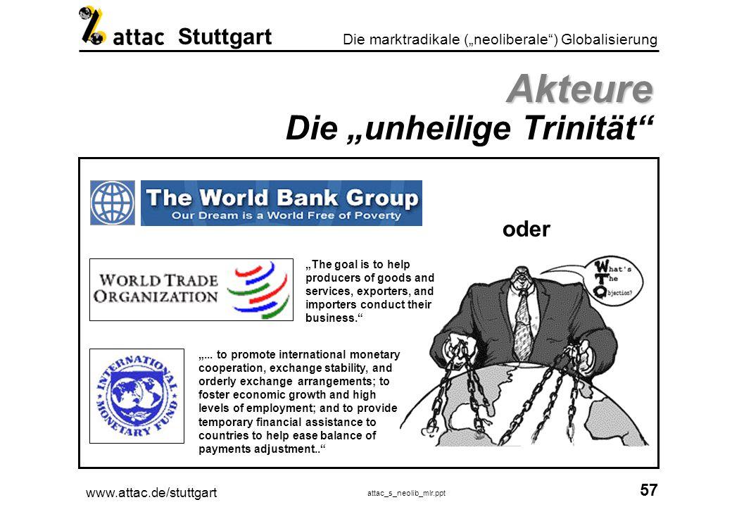 www.attac.de/stuttgart attac_s_neolib_mlr.ppt 58 Die marktradikale (neoliberale) Globalisierung Stuttgart Teil des amerikanischen Systems weltweite Netz von Sonder- organisationendie internationalen Finanzinstitute In Wirklichkeit werden sie jedoch von den USA dominiert Als Teil des amerikanischen Systems muss ausserdem das weltweite Netz von Sonder- organisationen, allen voran die internationalen Finanzinstitute, betrachtet werden.