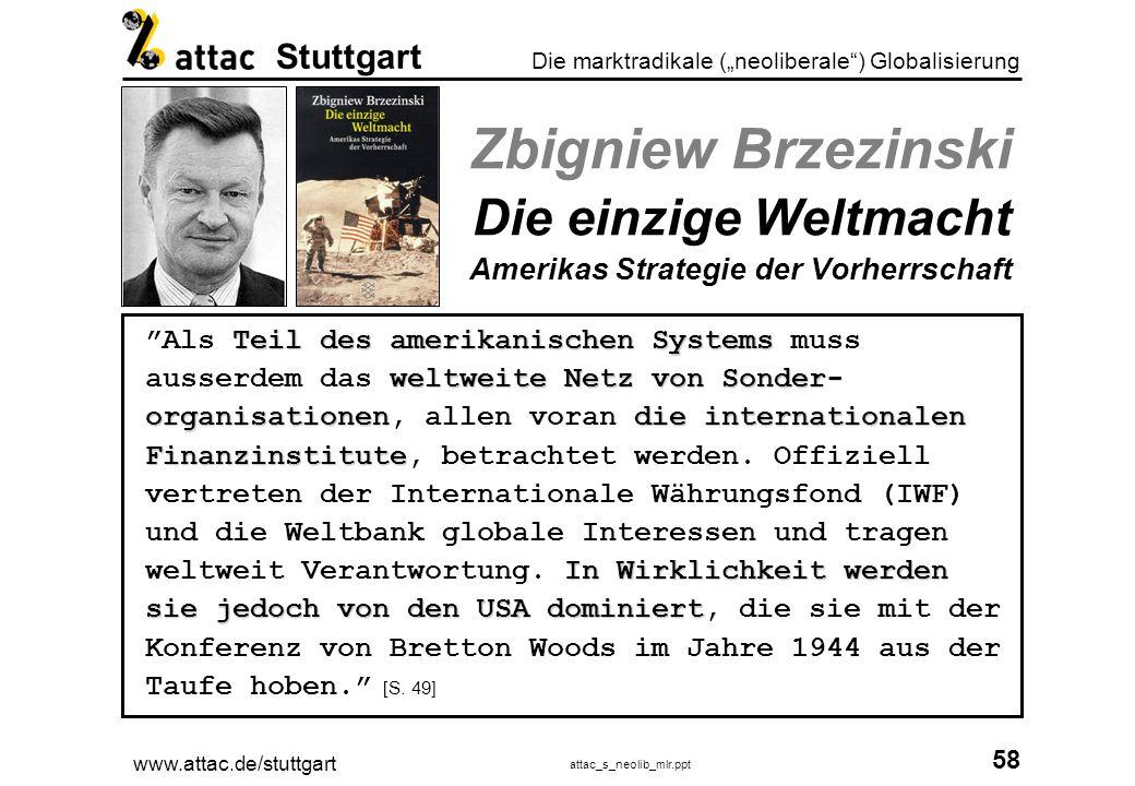 www.attac.de/stuttgart attac_s_neolib_mlr.ppt 59 Die marktradikale (neoliberale) Globalisierung Stuttgart Unzulänglichkeiten des Marktes ausgleichen Weltweite Wirtschaftskrisen verhindern (WB) Stabilität der Weltwirtschaft gewährleisten (IWF) Vollbeschäftigung erreichen Weltnachfrage sichern Nachfragesicherung bei Abschwung Liquiditätsengpässe beseitigen (Nachfrage) Kredite für Strukturprobleme (WB) IWF und Weltbank IWF und Weltbank Aufgaben urspünglich Quelle: Stiglitz, Joseph: Die Schatten der Globalisierung, Bonn 2002, ISBN 3-89331-466-0, S.