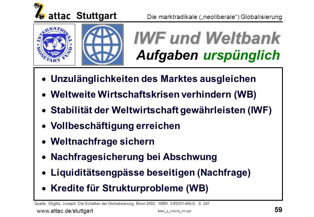 www.attac.de/stuttgart attac_s_neolib_mlr.ppt 60 Die marktradikale (neoliberale) Globalisierung Stuttgart Quelle: European Commission-133 Committee: GATS 2000 - Request from the EC and its Member States (nicht offiziell veröffentlicht) Akteure Der IWF Sitz700, 19th Street, 20431 Washington, D.C.