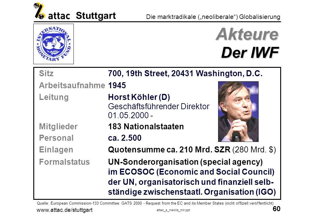 www.attac.de/stuttgart attac_s_neolib_mlr.ppt 61 Die marktradikale (neoliberale) Globalisierung Stuttgart Förderung globaler Wohlstand durch Wirtschaftswachstum und Beschäftigung Sicherstellung Funktion int.