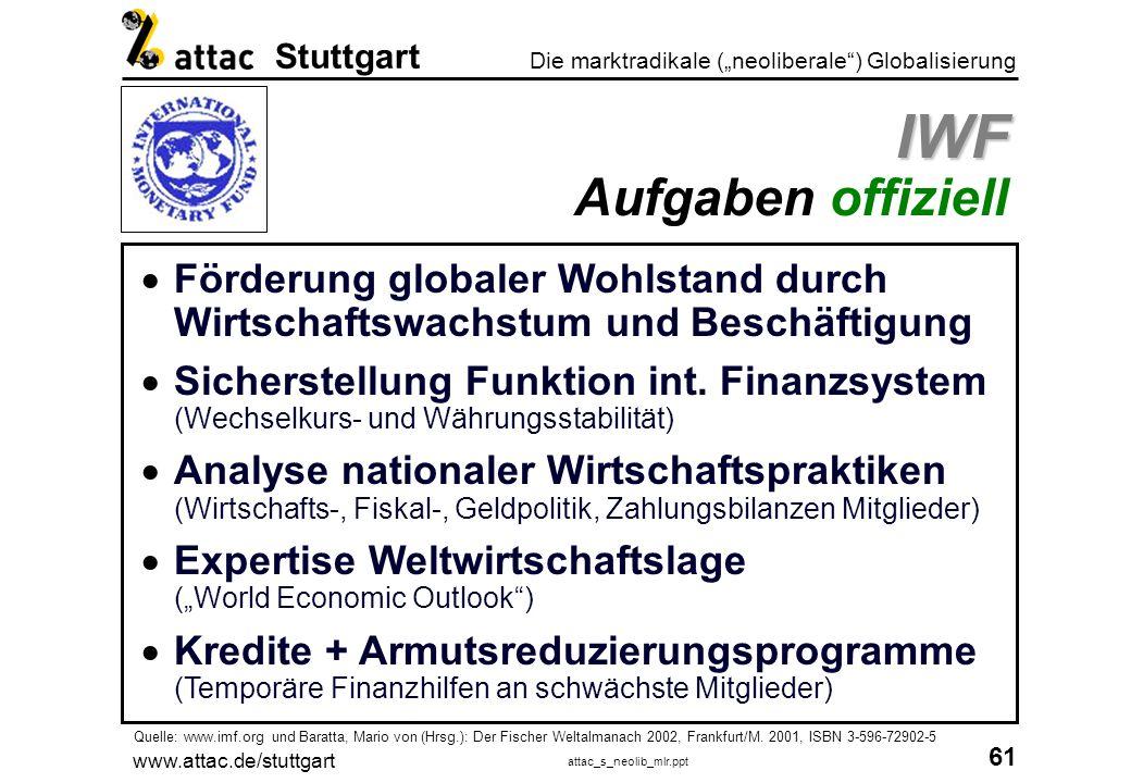 www.attac.de/stuttgart attac_s_neolib_mlr.ppt 62 Die marktradikale (neoliberale) Globalisierung Stuttgart IWF IWF Ziele kritisch Quelle: Stiglitz, Joseph: Die Schatten der Globalisierung, S.