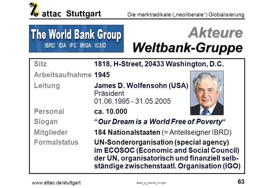 www.attac.de/stuttgart attac_s_neolib_mlr.ppt 64 Die marktradikale (neoliberale) Globalisierung Stuttgart Weltbankpräsident Weltbankpräsident James D.