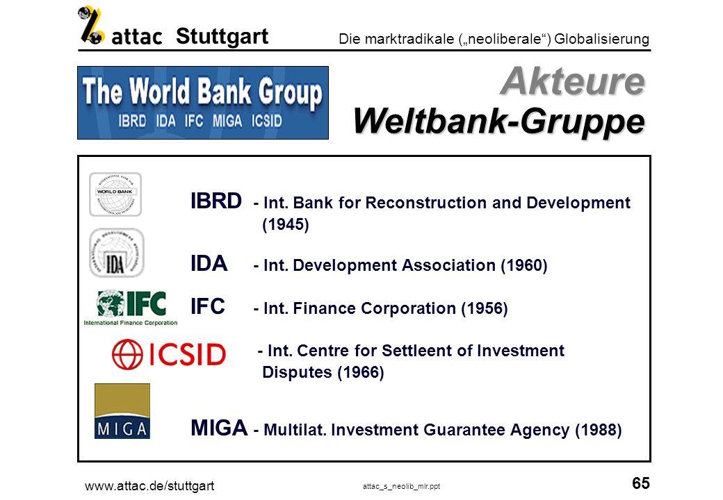 www.attac.de/stuttgart attac_s_neolib_mlr.ppt 66 Die marktradikale (neoliberale) Globalisierung Stuttgart IBRD (Weltbank) IBRD (Weltbank) Aufgaben offiziell Quelle: www.worldbank.org und Baratta, Mario von (Hrsg.): Der Fischer Weltalmanach 2002, Frankfurt/M.