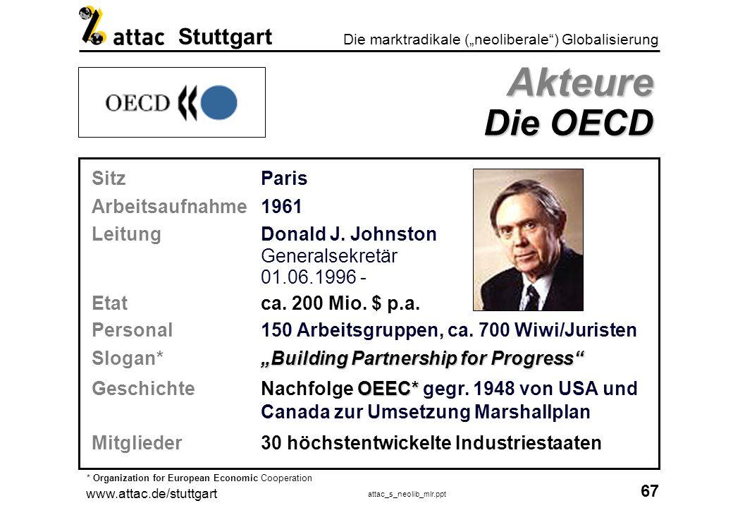 www.attac.de/stuttgart attac_s_neolib_mlr.ppt 68 Die marktradikale (neoliberale) Globalisierung Stuttgart OECD Aufgaben OECD Aufgaben offiziell Quelle: www.oecd.org und: Meyers Lexikonverlag: Wie funktioniert das.