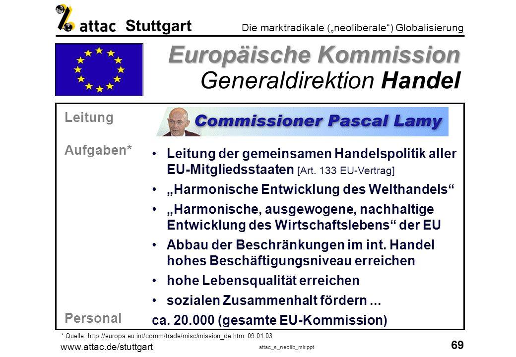 www.attac.de/stuttgart attac_s_neolib_mlr.ppt 70 Die marktradikale (neoliberale) Globalisierung Stuttgart Legitimation der EU-Kommission Legitimation der EU-Kommission Prof.