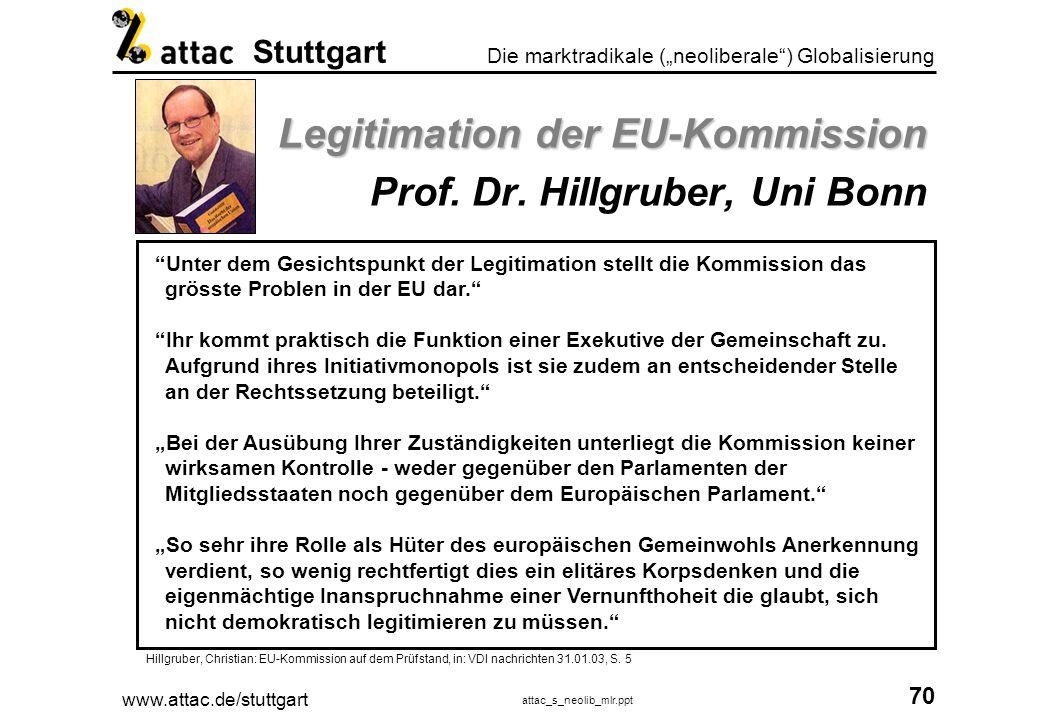 www.attac.de/stuttgart attac_s_neolib_mlr.ppt 71 Die marktradikale (neoliberale) Globalisierung Stuttgart * Quelle: www.ustr.gov 07.02.03 Sitze Washington D.C.