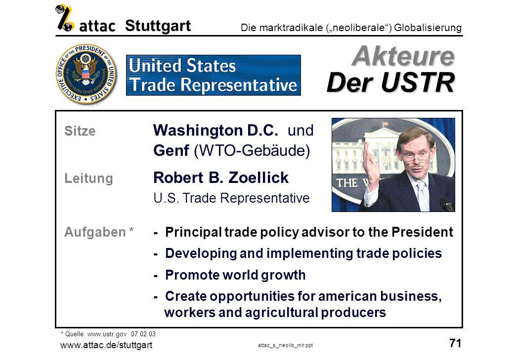 www.attac.de/stuttgart attac_s_neolib_mlr.ppt 72 Die marktradikale (neoliberale) Globalisierung Stuttgart Sitz34 Chemin des Colombettes, CH-1211 Genf Arbeitsaufnahme1970 (ab 1974 als UN-Orga) LeitungKamil Idris (Sudan) Generaldirektor Mitglieder179 Nationalstaaten Etatca.