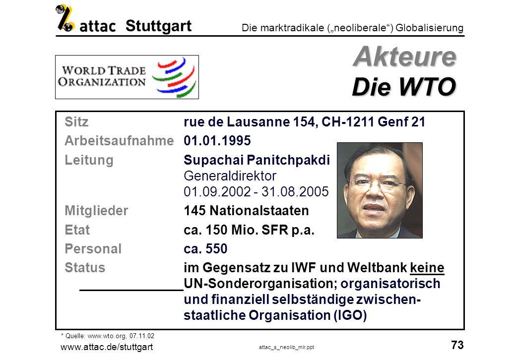 www.attac.de/stuttgart attac_s_neolib_mlr.ppt 74 Die marktradikale (neoliberale) Globalisierung Stuttgart WTO WTO Aufgaben offiziell Quelle: www.wto.org Verwaltung WTO Handelsabkommen Verhandlungsforum Welthandel Behandlung Welthandelsstreitigkeiten Überwachung staatlicher Handelspolitiken Unterstützung Entwicklungsländer Zusammenarbeit internat.