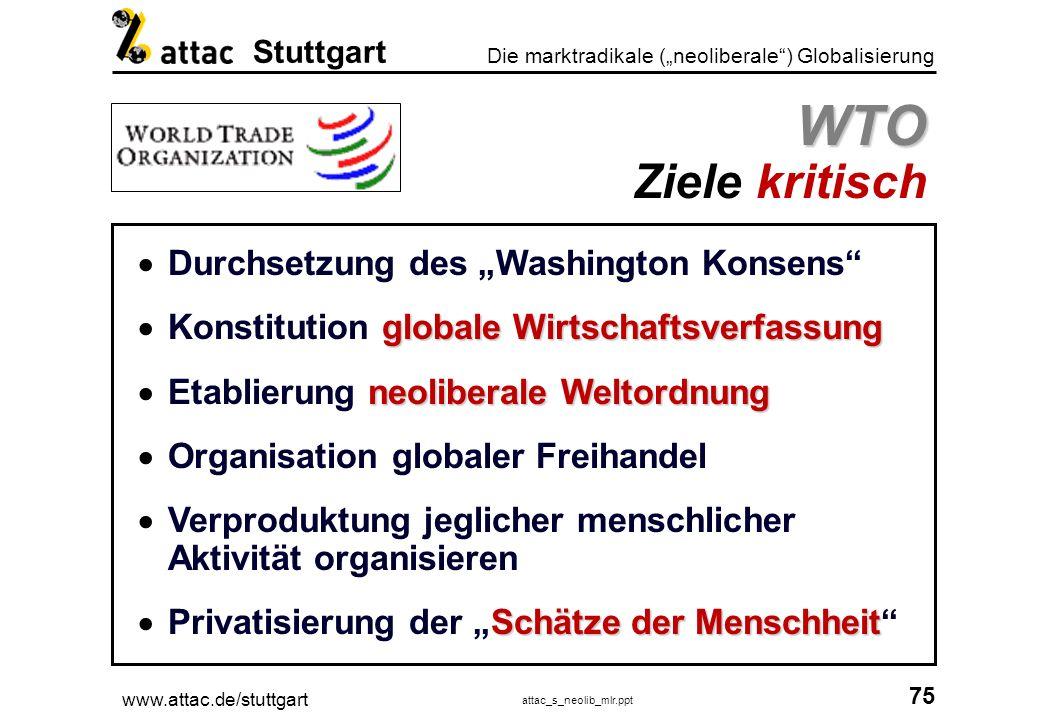www.attac.de/stuttgart attac_s_neolib_mlr.ppt 76 Die marktradikale (neoliberale) Globalisierung Stuttgart - GATT GATT Verhandlungsgegenstände Quelle: www.wto.org Zollabbau (ab 1947) Anti-Dumping-Massnahmen (ab 1964) nicht-tarifäre Massnahmen (ab 1973) Dienstleistungen (ab 1986) Intellektuelle Eigentumsrechte (ab 1986) Textilindustrie, Agrarbereich (ab 1986)