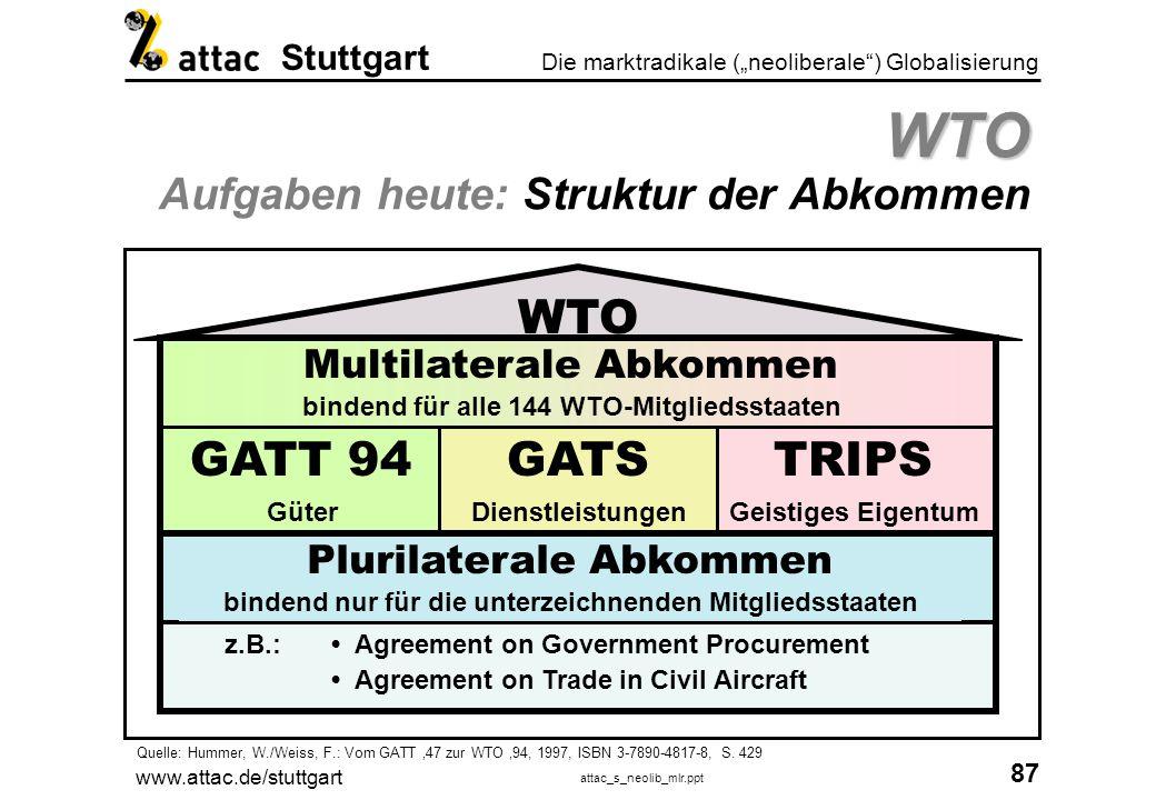 www.attac.de/stuttgart attac_s_neolib_mlr.ppt 88 Die marktradikale (neoliberale) Globalisierung Stuttgart GATS GATS Die 12 Dienstleisungssektoren Quelle: Dt.