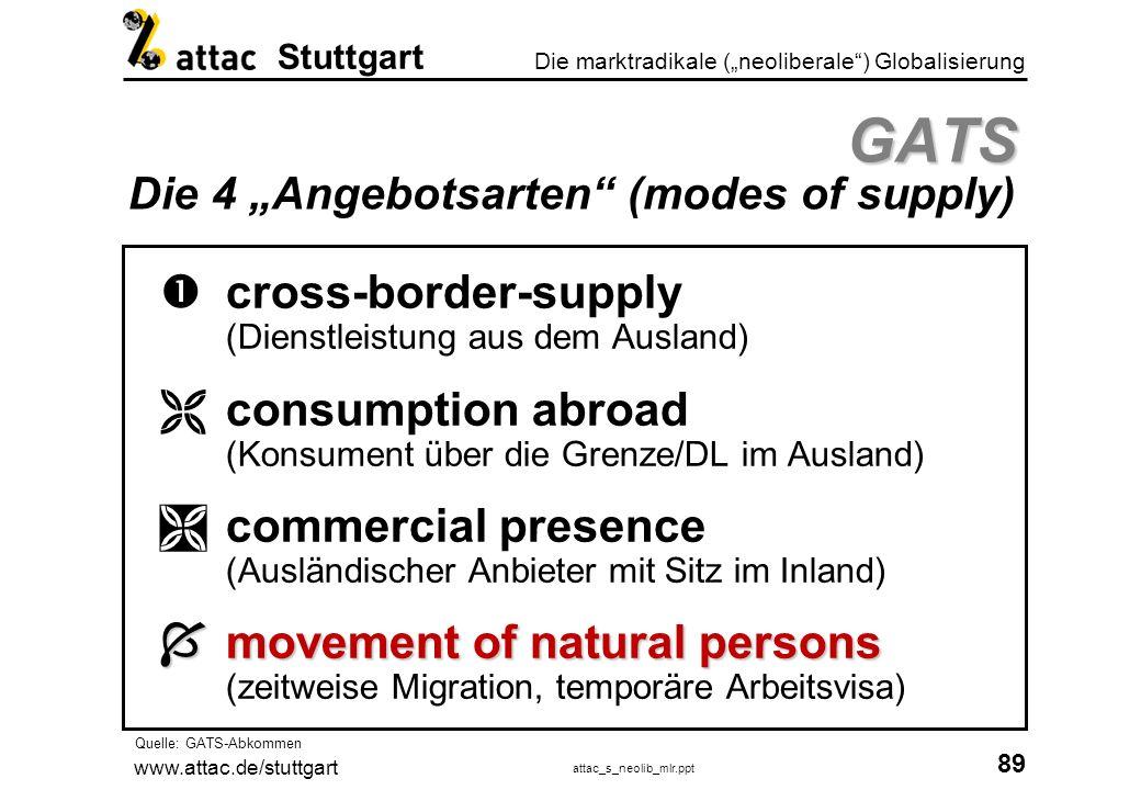 www.attac.de/stuttgart attac_s_neolib_mlr.ppt 90 Die marktradikale (neoliberale) Globalisierung Stuttgart GATS Warum GATS .