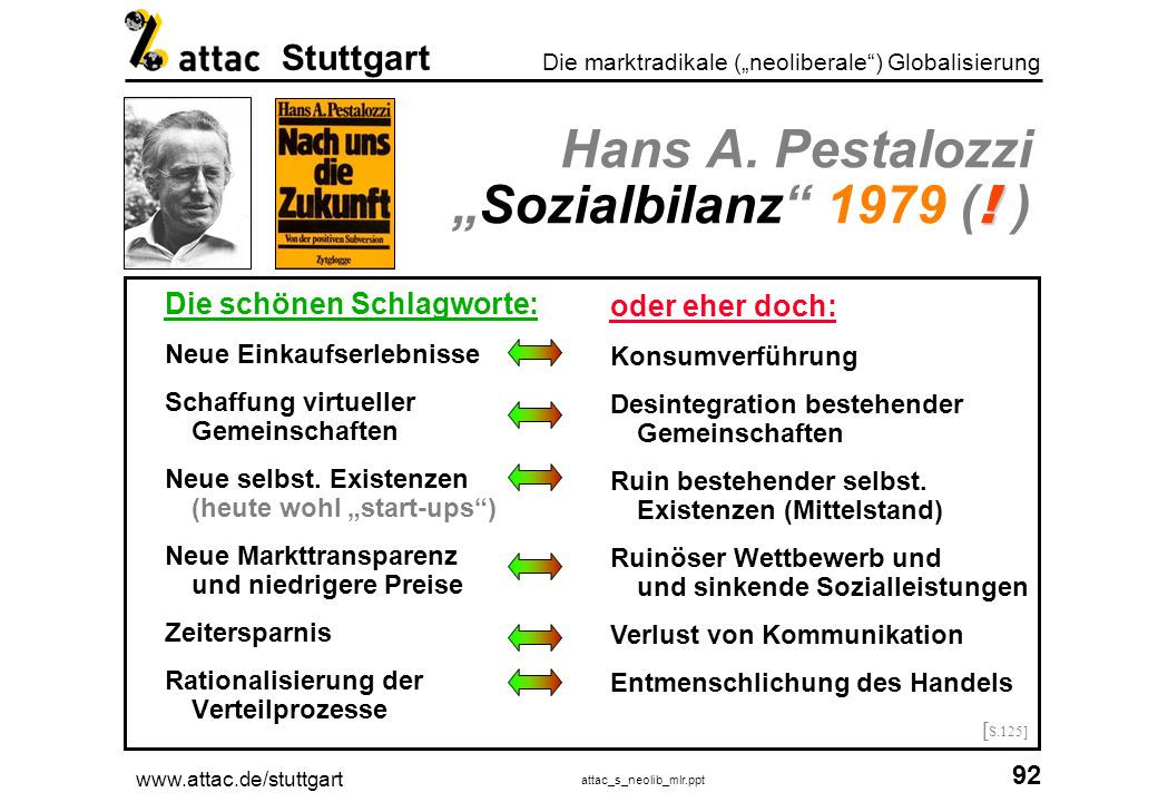 www.attac.de/stuttgart attac_s_neolib_mlr.ppt 93 Die marktradikale (neoliberale) Globalisierung Stuttgart Privatisierung aller Lebensbereiche.