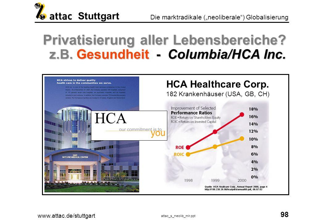 www.attac.de/stuttgart attac_s_neolib_mlr.ppt 99 Die marktradikale (neoliberale) Globalisierung Stuttgart z.B.