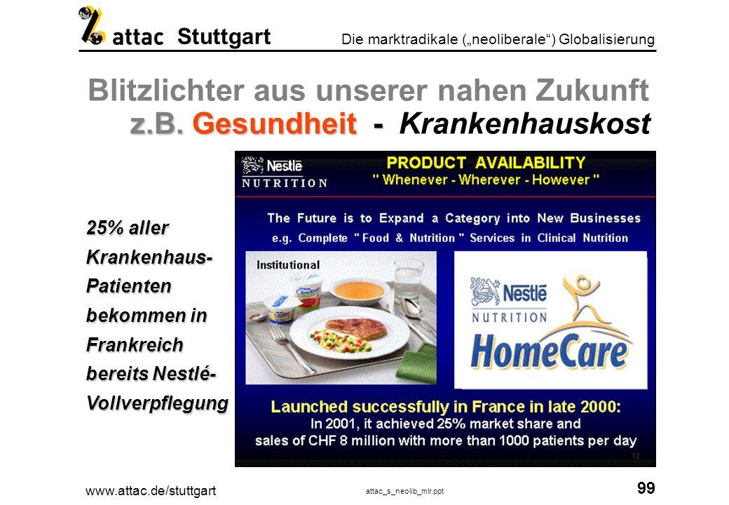 www.attac.de/stuttgart attac_s_neolib_mlr.ppt 100 Die marktradikale (neoliberale) Globalisierung Stuttgart Privatisierung aller Lebensbereiche.