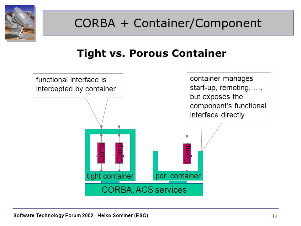 Software Technology Forum 2002 - Heiko Sommer (ESO) 14 CORBA + Container/Component por.