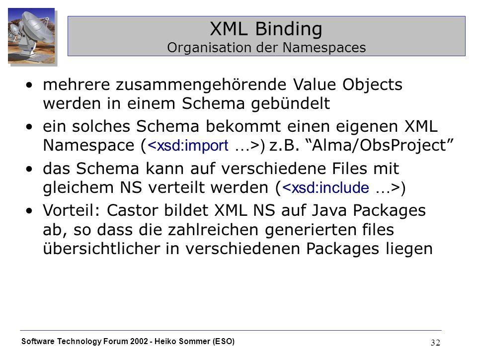 Software Technology Forum 2002 - Heiko Sommer (ESO) 32 XML Binding Organisation der Namespaces mehrere zusammengehörende Value Objects werden in einem