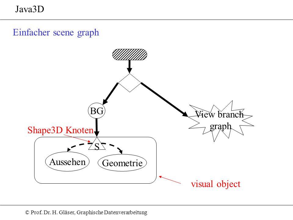 © Prof. Dr. H. Gläser, Graphische Datenverarbeitung Java3D Einfacher scene graph BG S Shape3D Knoten Aussehen Geometrie View branch graph visual objec