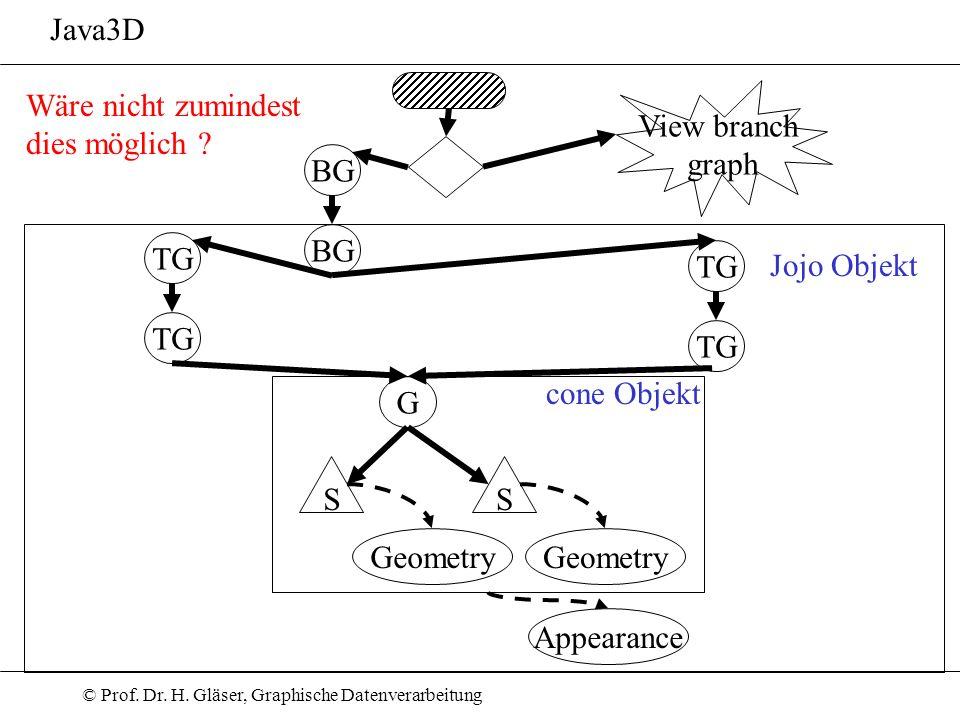 © Prof. Dr. H. Gläser, Graphische Datenverarbeitung Java3D BG View branch graph BG TG G S Geometry S cone Objekt Appearance Jojo Objekt TG Wäre nicht