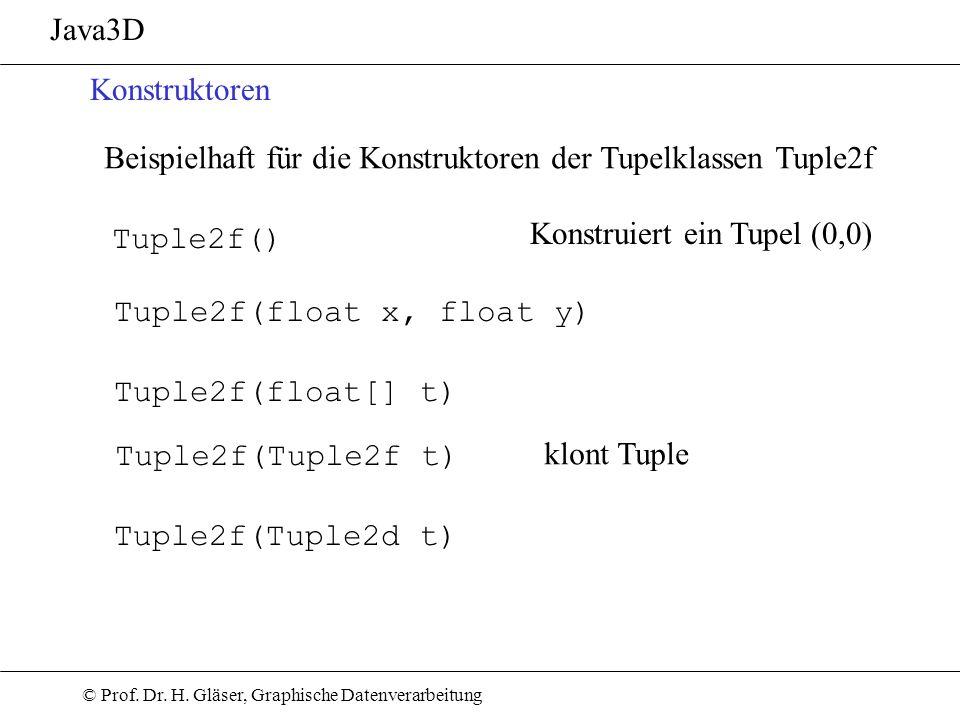 © Prof. Dr. H. Gläser, Graphische Datenverarbeitung Java3D Konstruktoren Beispielhaft für die Konstruktoren der Tupelklassen Tuple2f Tuple2f() Konstru