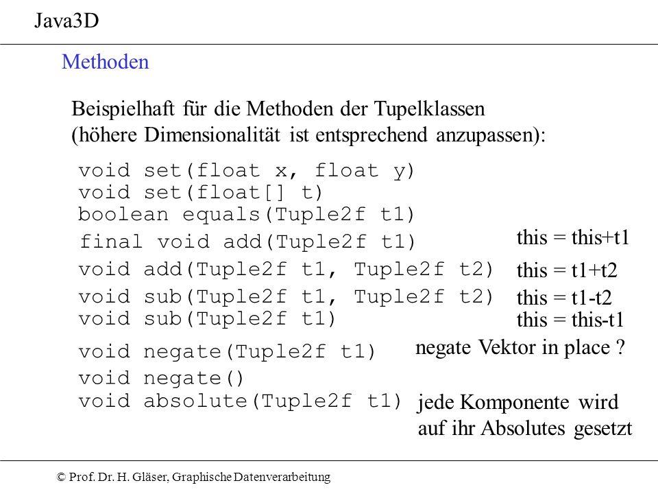 © Prof. Dr. H. Gläser, Graphische Datenverarbeitung Java3D Methoden Beispielhaft für die Methoden der Tupelklassen (höhere Dimensionalität ist entspre