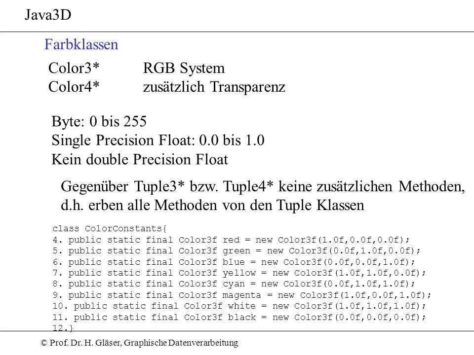 © Prof. Dr. H. Gläser, Graphische Datenverarbeitung Java3D Farbklassen Color3*RGB System Color4*zusätzlich Transparenz Byte: 0 bis 255 Single Precisio