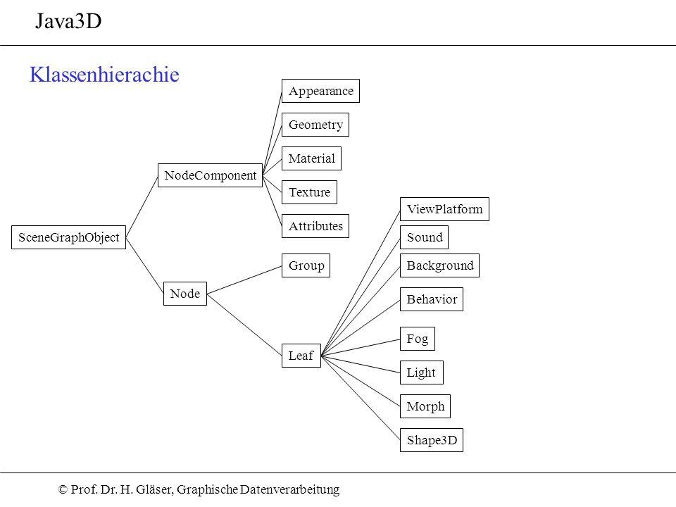 © Prof. Dr. H. Gläser, Graphische Datenverarbeitung Java3D Klassenhierachie SceneGraphObject NodeComponent Node Group Leaf Background Behavior Fog Lig