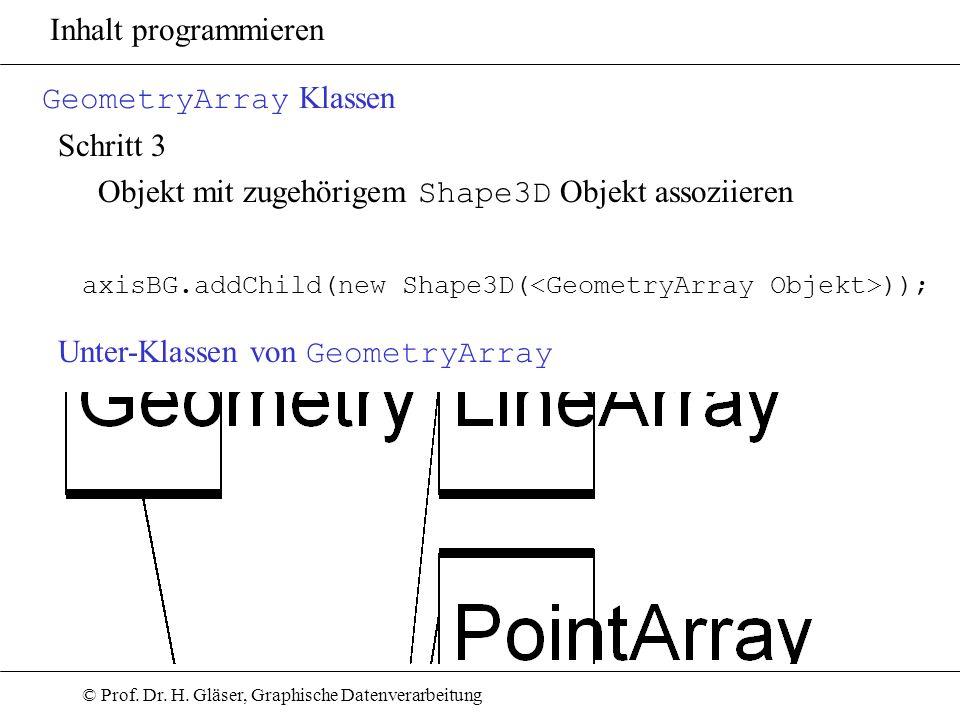 © Prof. Dr. H. Gläser, Graphische Datenverarbeitung Inhalt programmieren GeometryArray Klassen Schritt 3 Objekt mit zugehörigem Shape3D Objekt assozii