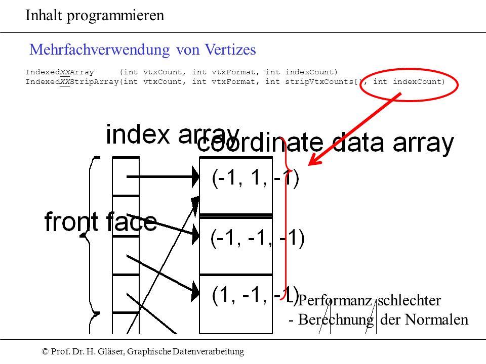 © Prof. Dr. H. Gläser, Graphische Datenverarbeitung Inhalt programmieren IndexedXXArray (int vtxCount, int vtxFormat, int indexCount) IndexedXXStripAr