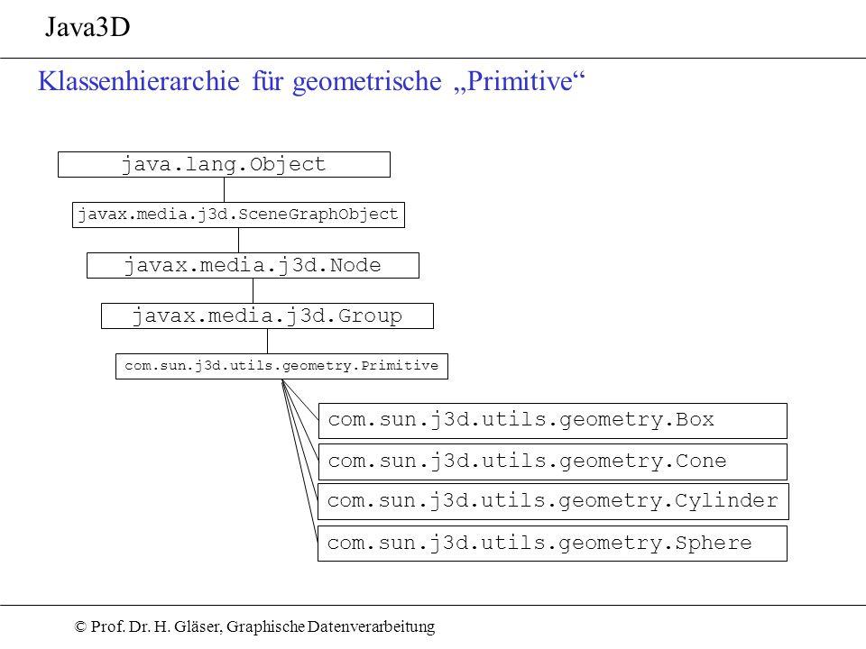 © Prof. Dr. H. Gläser, Graphische Datenverarbeitung Java3D Klassenhierarchie für geometrische Primitive java.lang.Object javax.media.j3d.SceneGraphObj