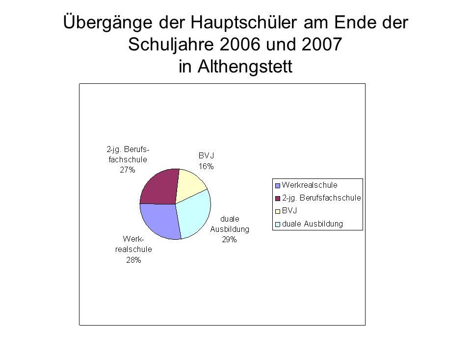 Übergänge der Hauptschüler am Ende der Schuljahre 2006 und 2007 in Althengstett